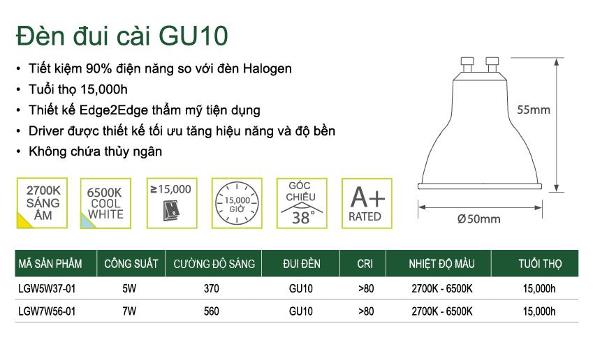 Đèn Led LUCECO GU10 Truefit