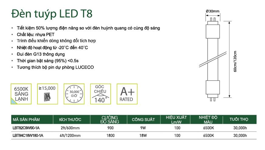Đèn LED LUCECO Tuýp T8