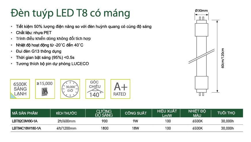 Đèn LED LUCECO Tuýp T8 có máng